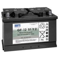 GF 12 051 Y 2
