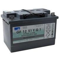 GF 12 051 Y G1