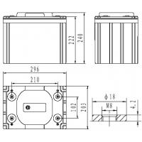GFMG-560